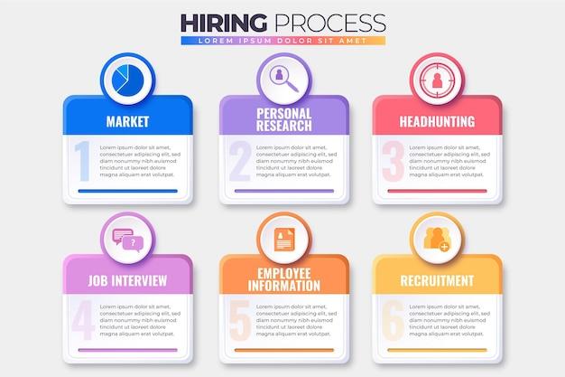 Koncepcja procesu zatrudniania