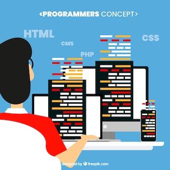 Koncepcja programistów z płaskiej konstrukcji