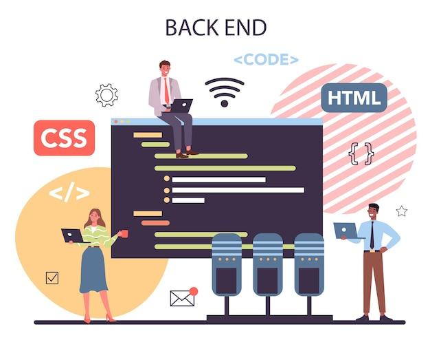 Koncepcja programowania