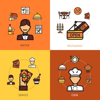 Koncepcja projektu restauracji