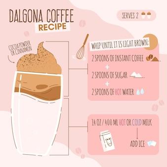 Koncepcja przepisu na kawę dalgona