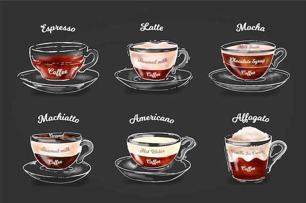 Koncepcja rodzajów kawy vintage