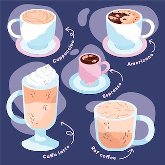 Koncepcja rodzajów kawy