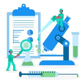 Koncepcja rozwoju szczepionki