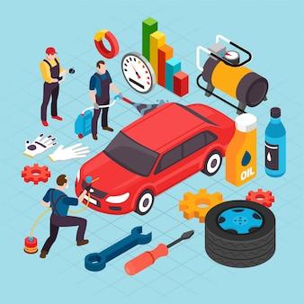 Koncepcja serwisu samochodowego