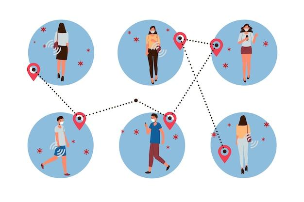 Koncepcja śledzenia kontaktów koronawirusa