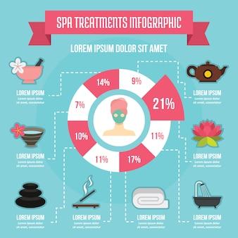 Koncepcja spa zabiegi infographic, płaski