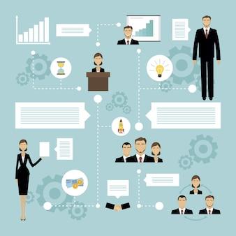 Koncepcja spotkania biznesowe