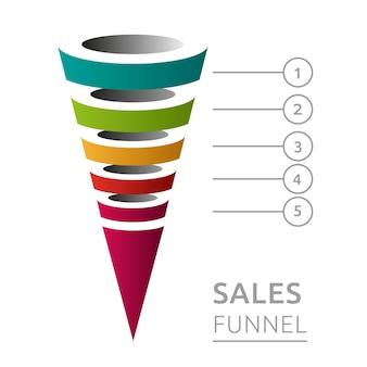 Koncepcja sprzedaży lejka. infografiki, konwersja sprzedaży.