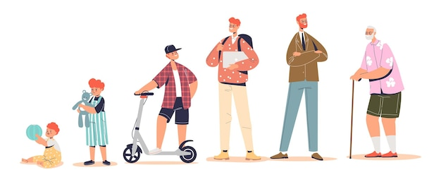 Koncepcja starzenia się: etapy wzrostu męskiej postaci z kreskówek. dzieciak, nastolatek, student, dorosły biznesmen i starszy mężczyzna. cykl życia generacji. płaska ilustracja wektorowa