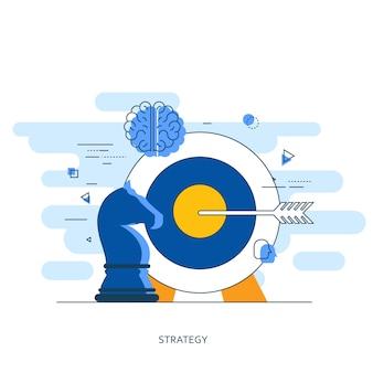 Koncepcja strategii biznesowej