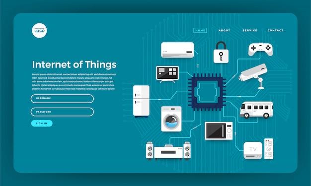 Koncepcja strony internetowej internet rzeczy (iot). ilustracja.