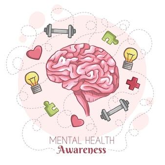 Koncepcja świadomości zdrowia psychicznego