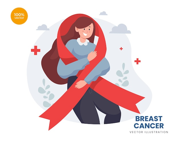 Koncepcja światowego dnia raka dla szablonu strony docelowej, dziewczyna lub kobieta z piękną wstążką i kwiatem, ochrona piersi.