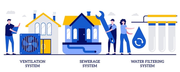 Koncepcja systemu wentylacji, kanalizacji i filtrowania wody z małymi ludźmi. zestaw ilustracji wektorowych systemu leczenia w domu. innowacyjne rozwiązanie, wietrzenie i chłodzenie, metafora uzdatniania wody w domu.
