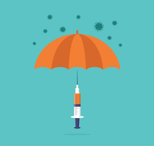 Koncepcja szczepień. strzykawka w kształcie parasola ze szczepionką na covid