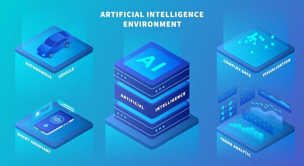 Koncepcja sztucznej inteligencji ai z różnymi środowiskami modelowymi, takimi jak autonomiczny samochód, wirtualny asystent i duże zbiory danych