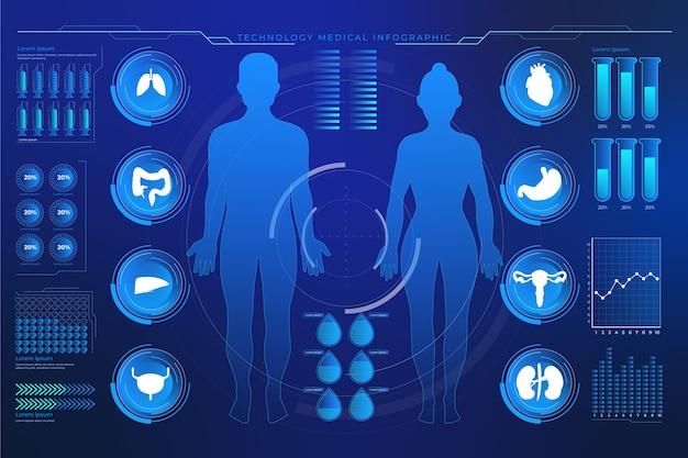 Koncepcja technologiczna infografiki medyczne