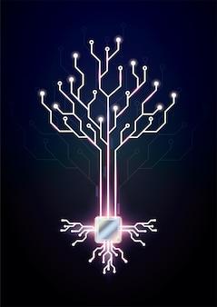 Koncepcja technologii projektuje drzewo obwodu drukowanego.