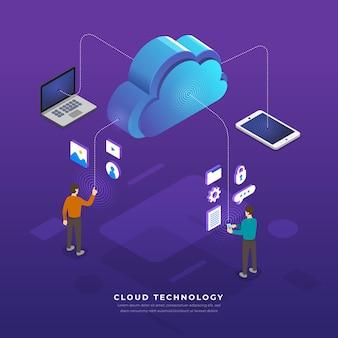 Koncepcja technologii przetwarzania w chmurze użytkownicy konfiguracji sieci izometrycznej. ilustracja.