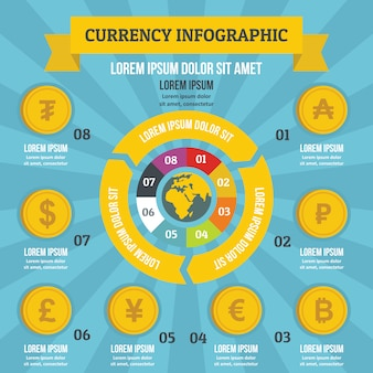 Koncepcja transparent infographic waluty. płaska ilustracja waluty infographic wektor plakat koncepcja dla sieci