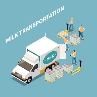 Koncepcja transportu i logistyki mleka z symbolami produktów mlecznych izometryczny