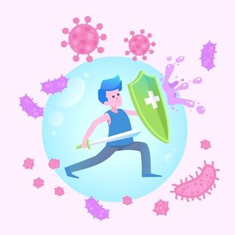Koncepcja układu odpornościowego