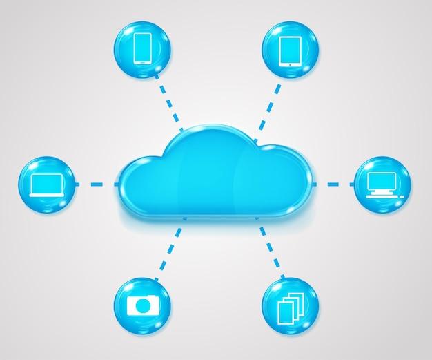 Koncepcja usług w chmurze