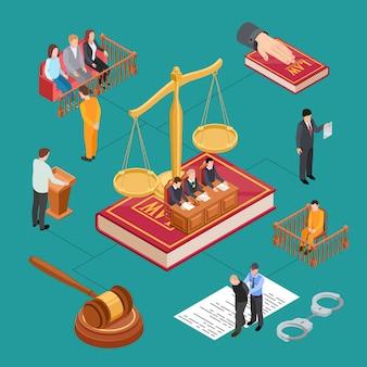 Koncepcja wektora prawa izometrycznego.