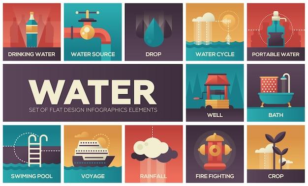 Koncepcja wody - zestaw elementów infografiki płaska konstrukcja. kolorowy zbiór ikon kwadratowych. picie, przenośne, źródło, upuszczanie, cykl, studnia, kąpiel, basen, podróż, opady deszczu, gaszenie pożarów, uprawa