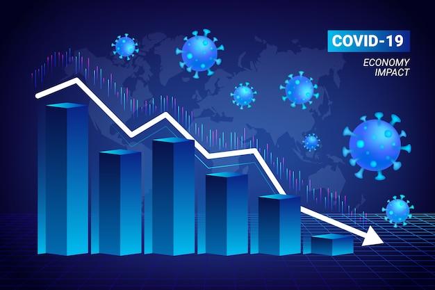 Koncepcja wpływu na koronawirusy