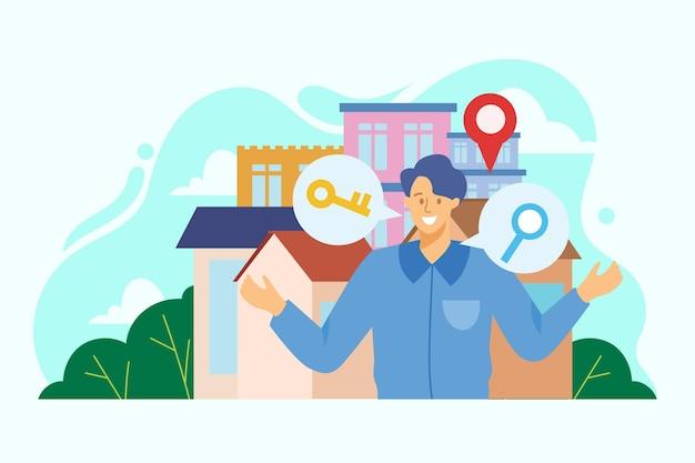 Koncepcja wyszukiwania nieruchomości