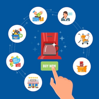 Koncepcja zakupy online w stylu płaski. ręcznie naciśnij przycisk kup teraz i zamów produkt przez internet