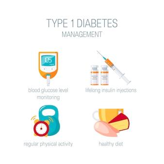 Koncepcja zarządzania cukrzycą na białym tle