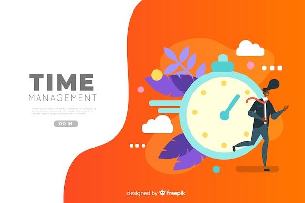 Koncepcja zarządzania czasem dla strony docelowej