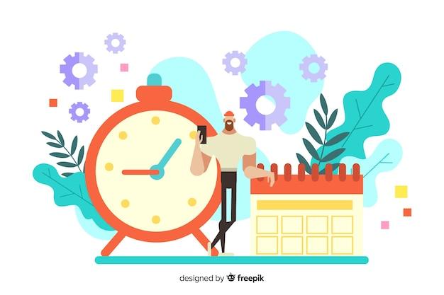 Koncepcja zarządzania czasem