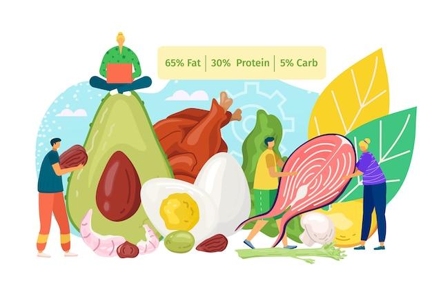 Koncepcja zdrowego odżywiania żywności i diety ketogenicznej