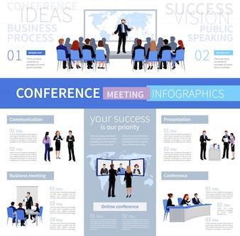 Konferencyjny spotkanie ludzi infografiki szablon z różnych rodzajów negocjacji