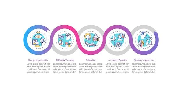 Konopie indyjskie efekt wektora infographic szablon. zwiększenie apetytu, relaksacyjne elementy projektu prezentacji. wizualizacja danych w 5 krokach. wykres osi czasu procesu. układ przepływu pracy z ikonami liniowymi