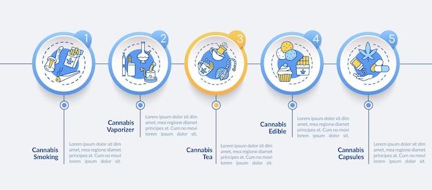 Konopie indyjskie formy wektor infographic szablon. elementy projektu waporyzatora marihuany i prezentacji kapsułek. wizualizacja danych w 5 krokach. wykres osi czasu procesu. układ przepływu pracy z ikonami liniowymi