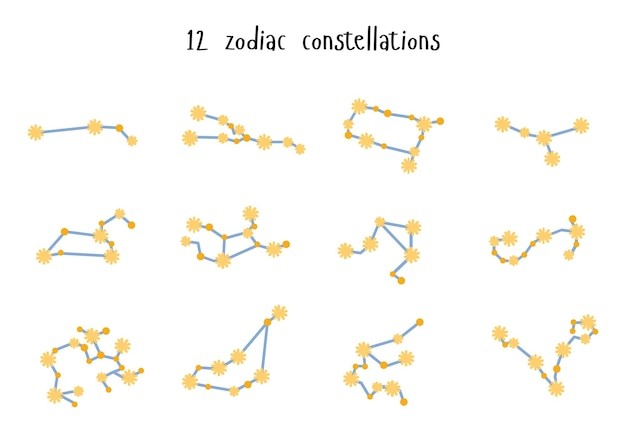 Konstelacje, zbiór 12 znaków zodiaku z tytułami. baran, byk, lew, bliźnięta, panna, skorpion, waga, wodnik, strzelec, ryby, koziorożec, rak. wektor, na białym tle