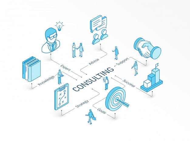 Konsultacja koncepcji izometrycznej. zintegrowany system infografiki. praca zespołowa ludzi. cele, ekspert, symbol sukcesu. piktogram strategia biznesowa, doradztwo, wiedza i wsparcie