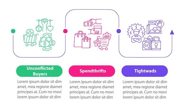 Konsumenci typy wektor infographic szablon. bezkonfliktowi nabywcy, elementy projektu prezentacji kamuflażu. wizualizacja danych w 3 krokach. wykres osi czasu procesu. układ przepływu pracy z ikonami liniowymi