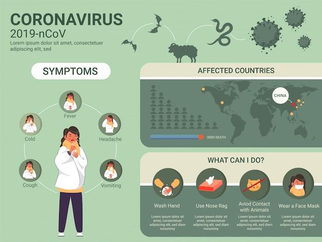 Koronawirus (2019-ncov) rozprzestrzenia się w dotkniętych krajach punktowa mapa świata z objawami, zapobieganiem i unikaniem zwierząt na zielonym tle.