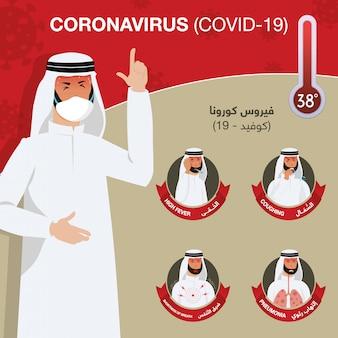 Koronawirus (covid-19) infografika pokazująca oznaki i objawy, ilustrująca chorego arabskiego mężczyznę. skrypt w języku arabskim oznacza objawy i objawy koronawirusa: kaszel, wysoka gorączka, zapalenie płuc, duszność