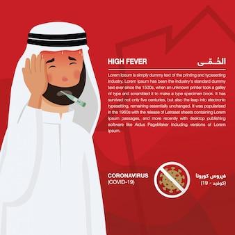 Koronawirus (covid-19) infografika pokazująca oznaki i objawy, ilustrująca chorego arabskiego mężczyznę. skrypt w języku arabskim oznacza objawy i objawy koronawirusa: koronawirus (covid-19) i duszność - vsctor