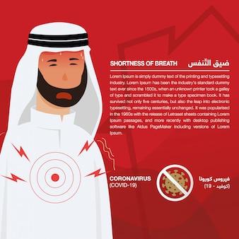 Koronawirus (covid-19) infografika pokazująca oznaki i objawy, ilustrująca chorego arabskiego mężczyznę. skrypt w języku arabskim oznacza objawy i objawy koronawirusa: koronawirus (covid-19) i duszność - wektor