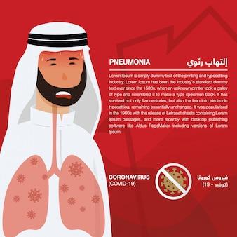 Koronawirus (covid-19) infografika pokazująca oznaki i objawy, ilustrująca chorego arabskiego mężczyznę. skrypt w języku arabskim oznacza objawy i objawy koronawirusa: koronawirus (covid-19) i zapalenie płuc - wektor