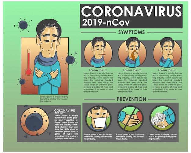 Koronawirus infografika z ilustracjami człowieka