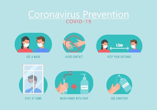 Koronawirus profilaktyka. 2019-ncov covid-19 przyczyny, objawy i rozprzestrzenianie się. procedura opieki zdrowotnej i higieny. wskazówki dotyczące ochrony przed wirusami. postacie ludzie z objawami koronawirus. ilustracja.
